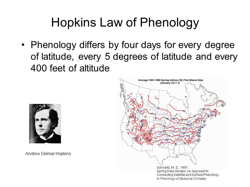 Hopkins Law of Phenology