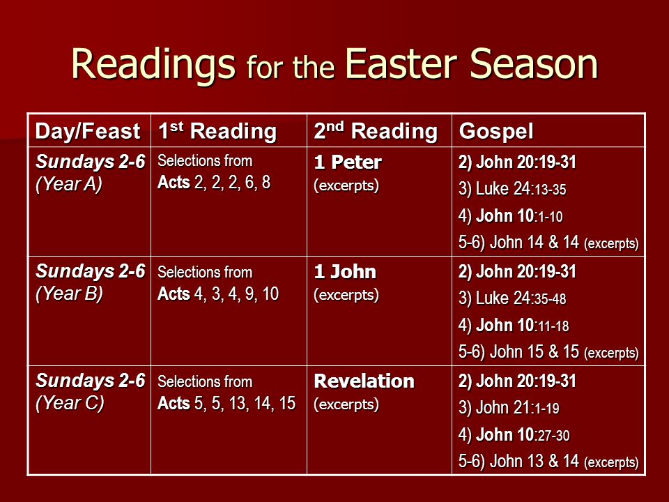 Readings for the Easter Season