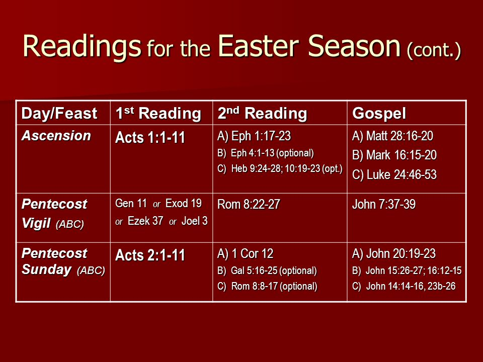 Readings for the Easter Season (cont.)