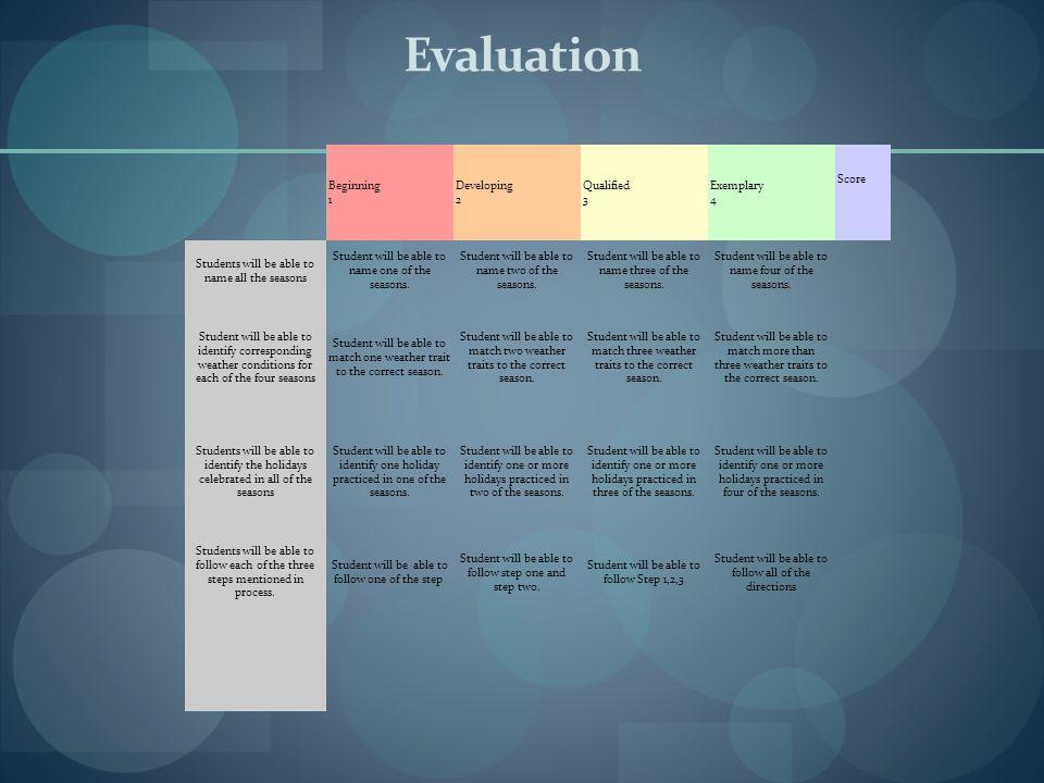 Evaluation Beginning 1 Developing 2 Qualified 3 Exemplary 4 Score