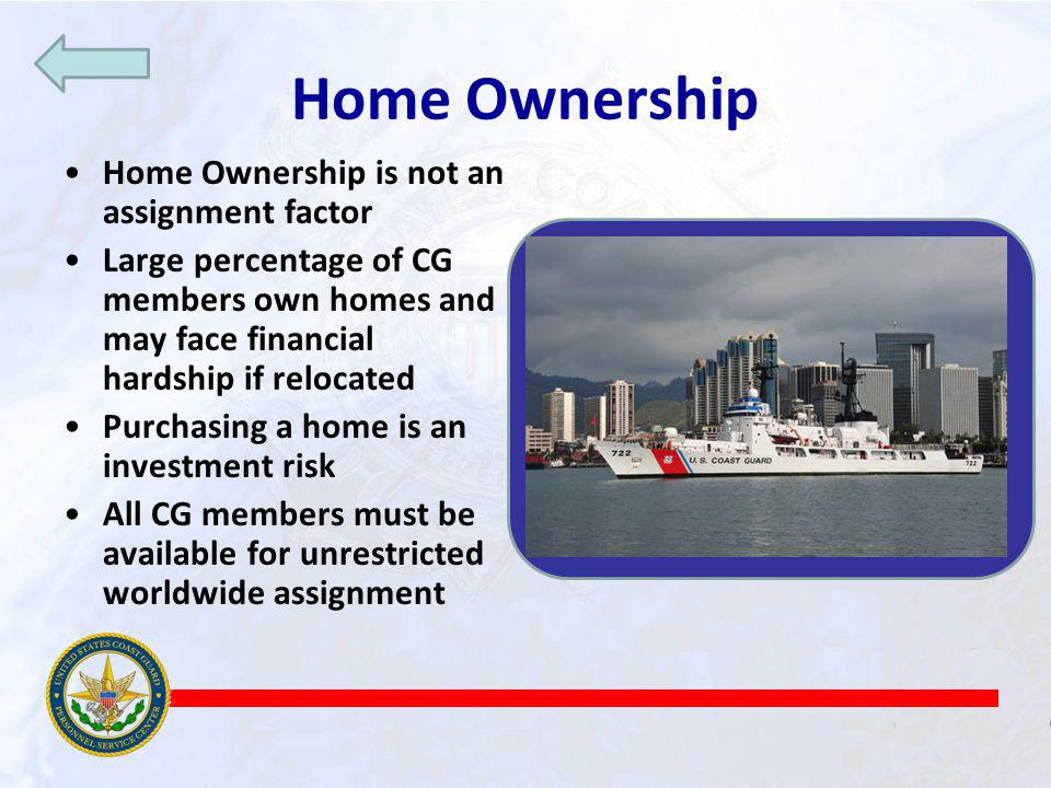 Home Ownership Home Ownership is not an assignment factor
