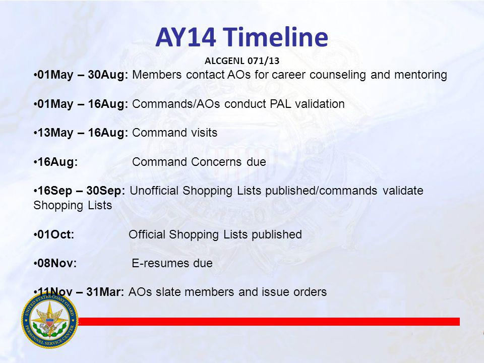 AY14 Timeline ALCGENL 071/13. 01May – 30Aug: Members contact AOs for career counseling and mentoring.