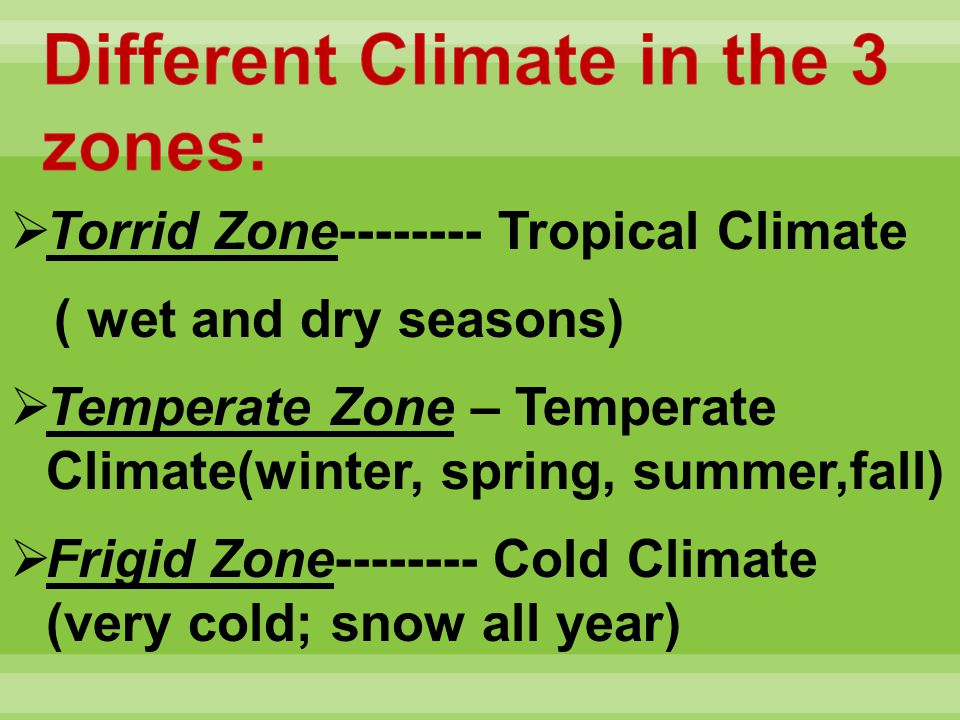 Different Climate in the 3 zones: