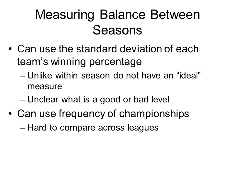 Measuring Balance Between Seasons