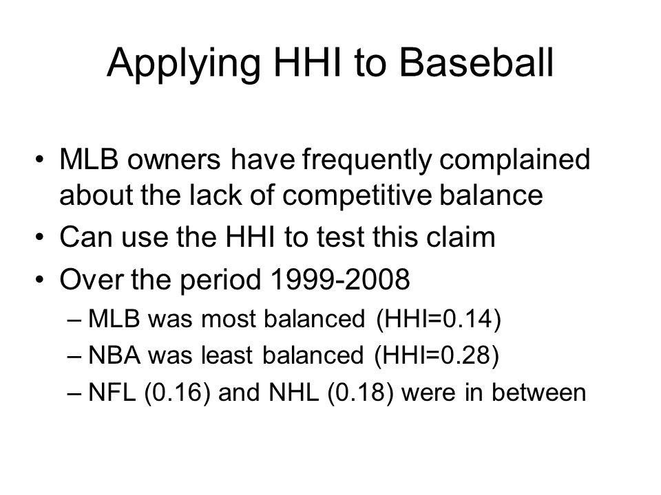 Applying HHI to Baseball