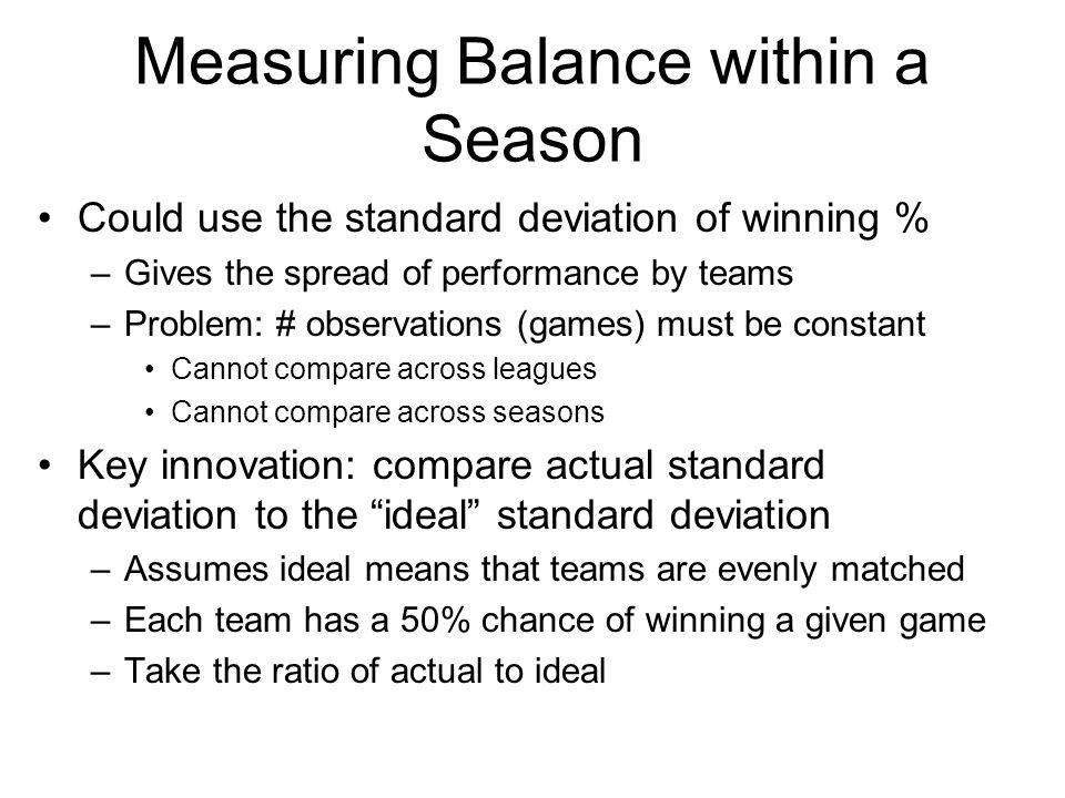 Measuring Balance within a Season