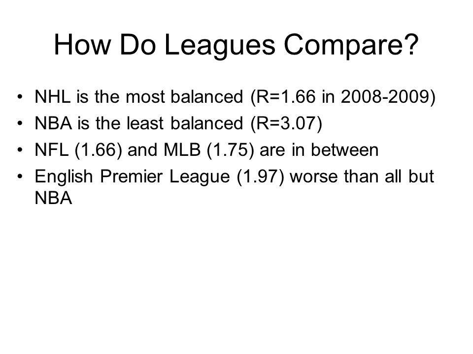 How Do Leagues Compare NHL is the most balanced (R=1.66 in 2008-2009)