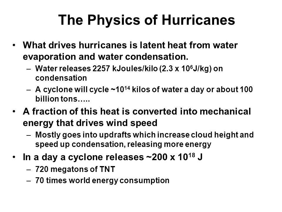 The Physics of Hurricanes