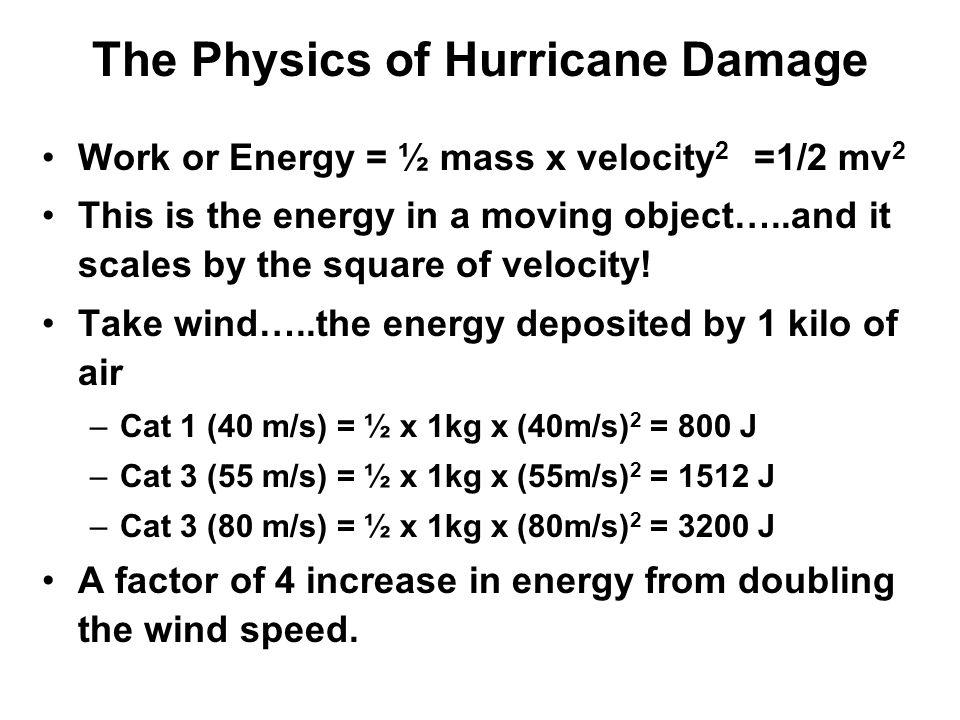 The Physics of Hurricane Damage