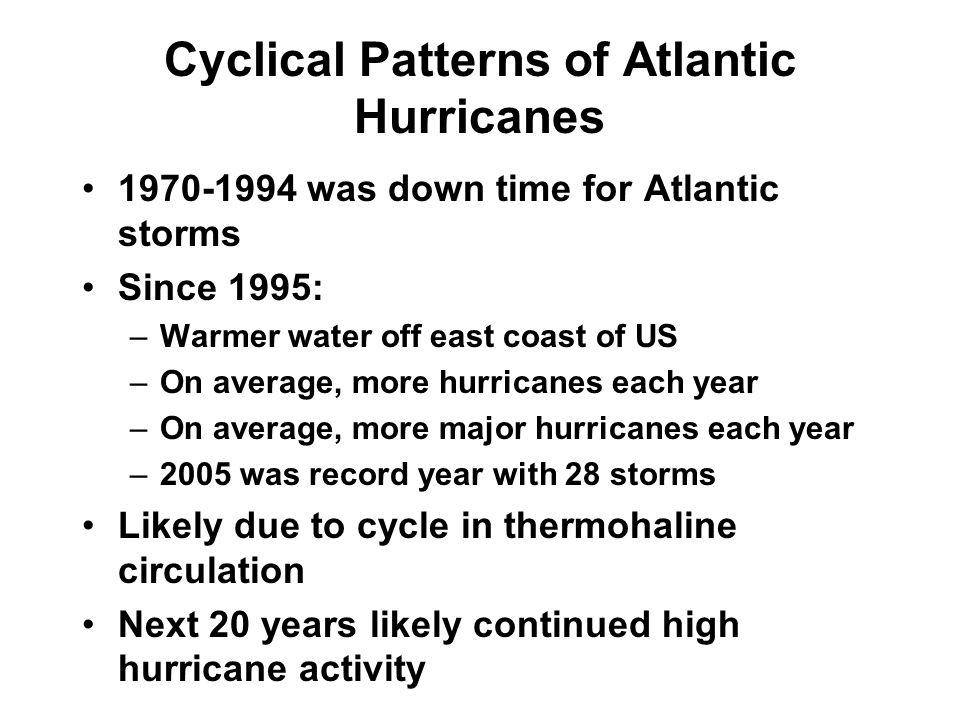 Cyclical Patterns of Atlantic Hurricanes