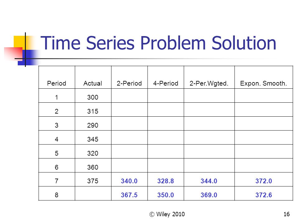 Time Series Problem Solution