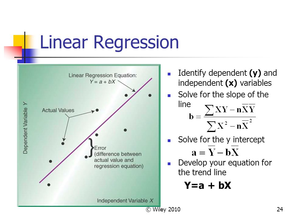 Linear Regression Identify dependent (y) and independent (x) variables