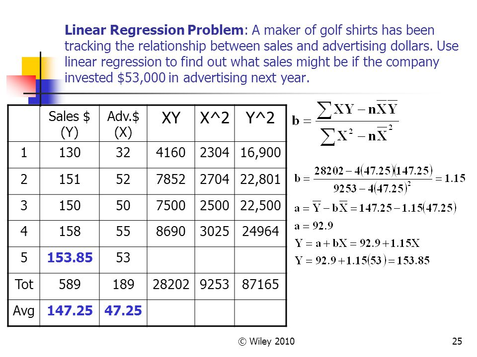 Linear Regression Problem: A maker of golf shirts has been tracking the relationship between sales and advertising dollars. Use linear regression to find out what sales might be if the company invested $53,000 in advertising next year.