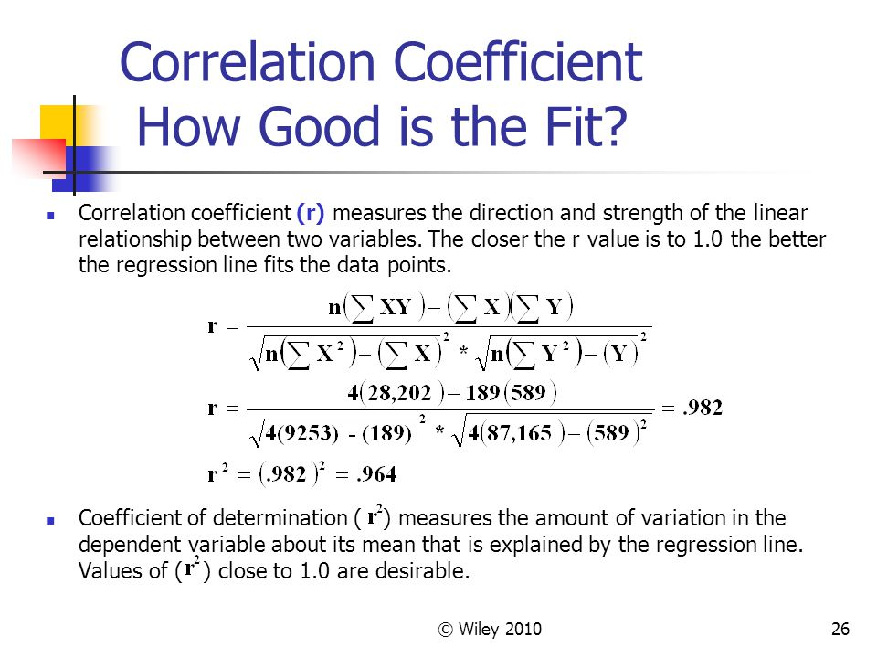 Correlation Coefficient How Good is the Fit