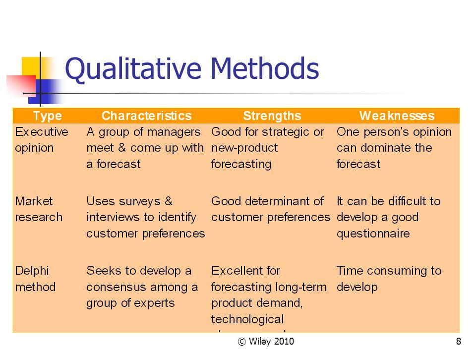 Qualitative Methods © Wiley 2010