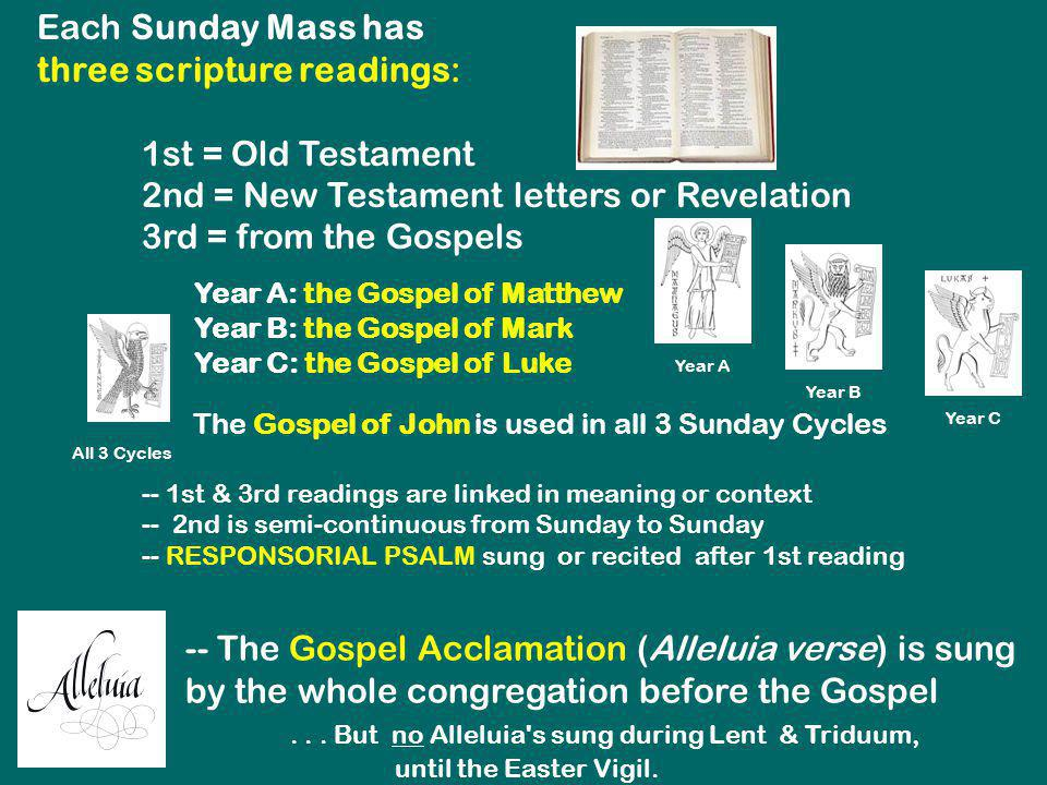 Each Sunday Mass has three scripture readings:. 1st = Old Testament