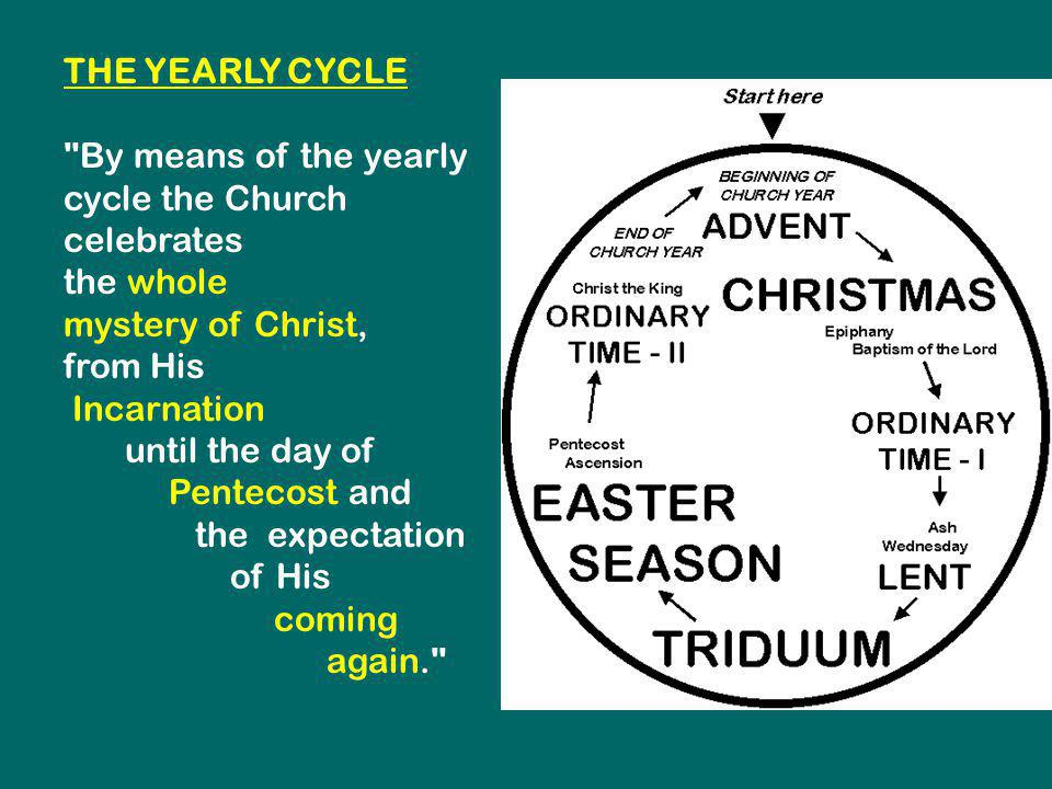 THE YEARLY CYCLE By means of the yearly cycle the Church celebrates. the whole mystery of Christ, from His Incarnation.