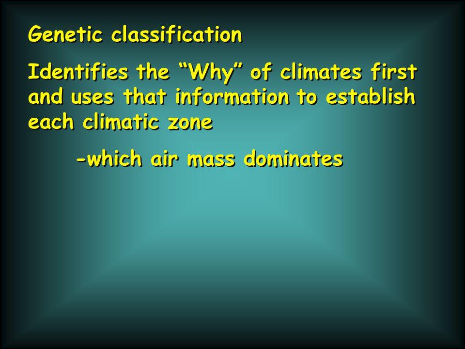 Genetic classification