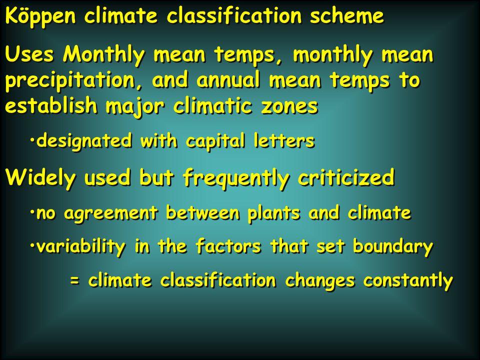 Köppen climate classification scheme