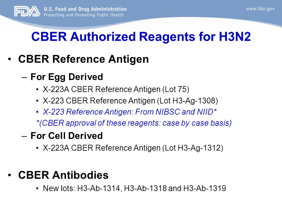 CBER Authorized Reagents for H3N2