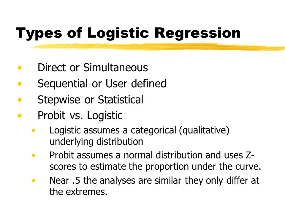 Types of Logistic Regression