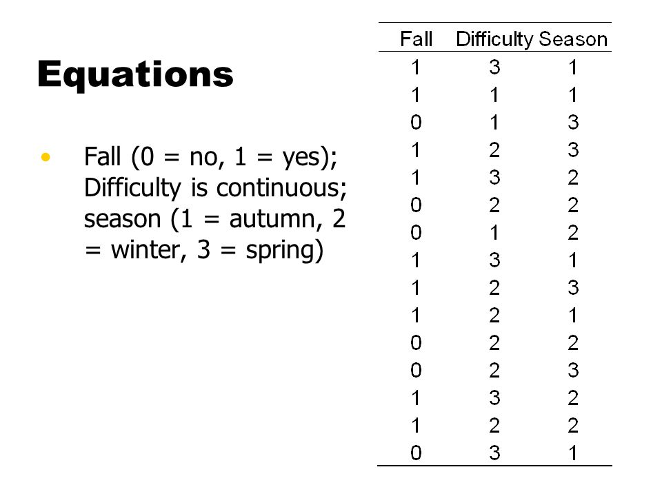 Equations Fall (0 = no, 1 = yes); Difficulty is continuous; season (1 = autumn, 2 = winter, 3 = spring)