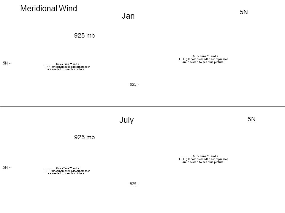 Meridional Wind 5N Jan 925 mb 5N - 925 - July 5N 925 mb 5N - 925 -