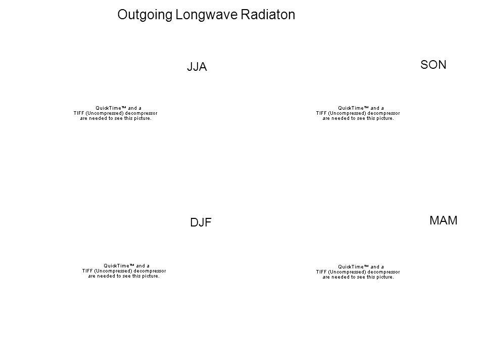 Outgoing Longwave Radiaton