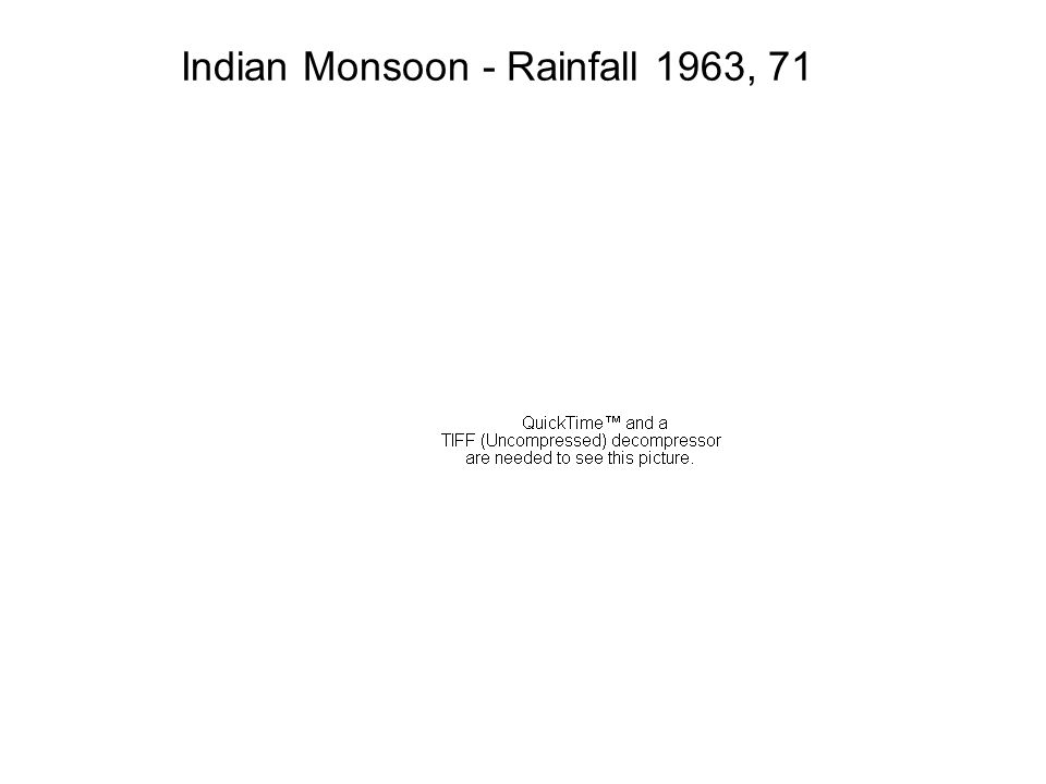 Indian Monsoon - Rainfall 1963, 71