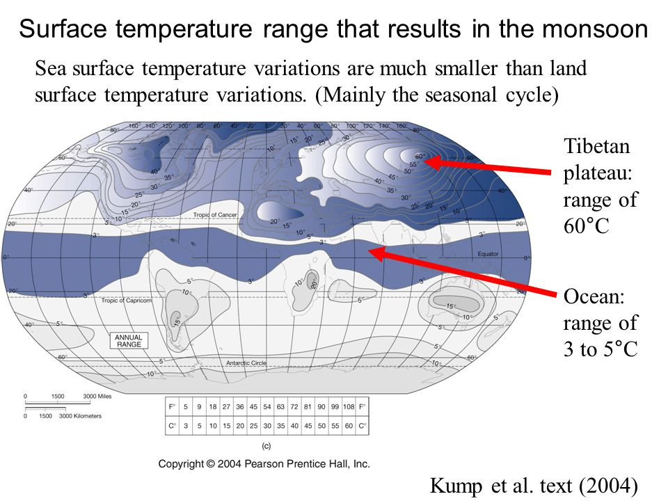 Surface temperature range that results in the monsoon