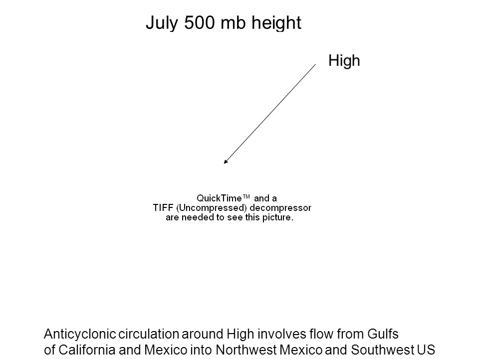 July 500 mb height High. Anticyclonic circulation around High involves flow from Gulfs.