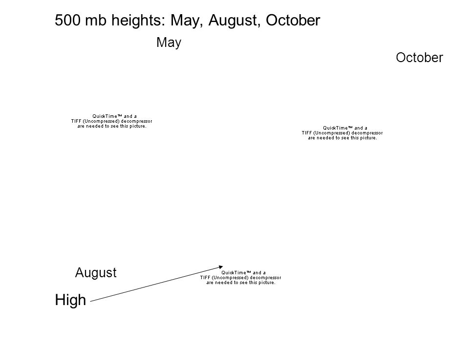 500 mb heights: May, August, October