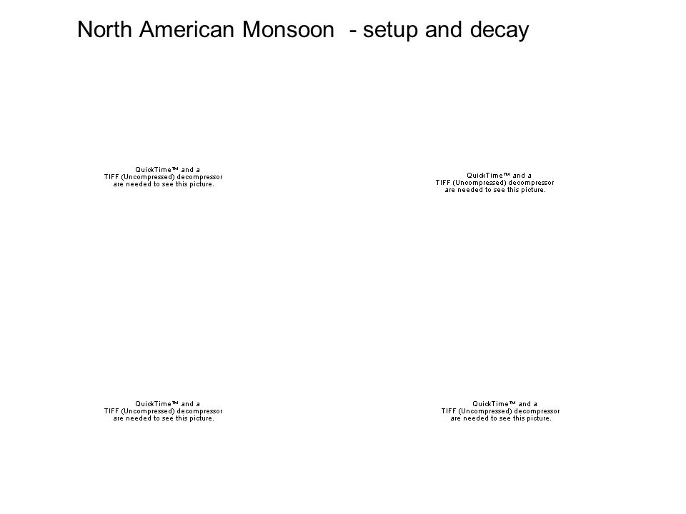 North American Monsoon - setup and decay