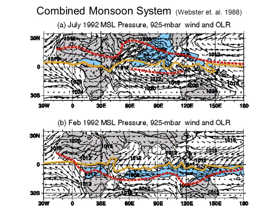 Combined Monsoon System (Webster et. al. 1988)