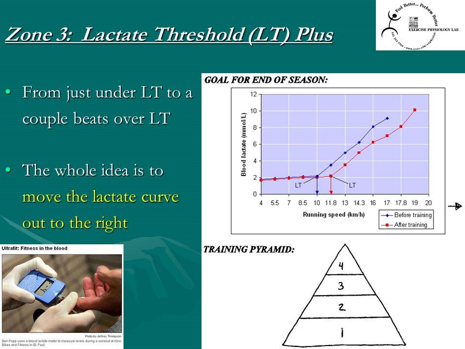 Zone 3: Lactate Threshold (LT) Plus
