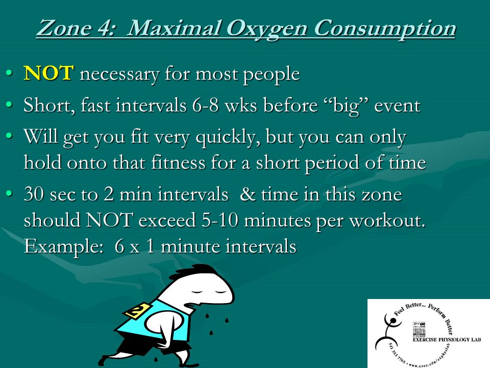 Zone 4: Maximal Oxygen Consumption