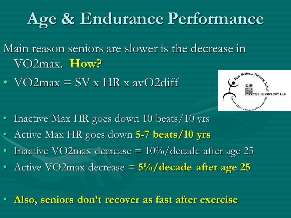 Age & Endurance Performance
