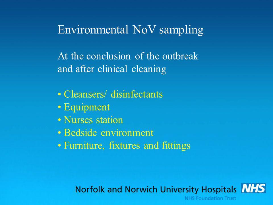 Environmental NoV sampling