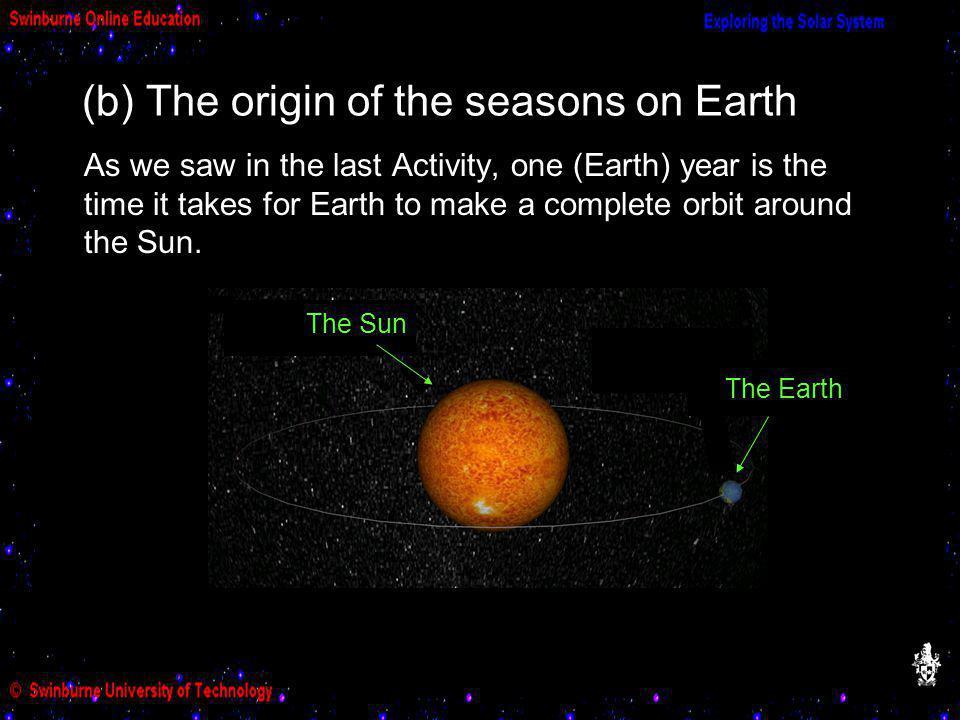 (b) The origin of the seasons on Earth