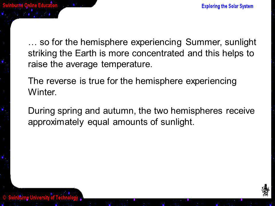 … so for the hemisphere experiencing Summer, sunlight striking the Earth is more concentrated and this helps to raise the average temperature.