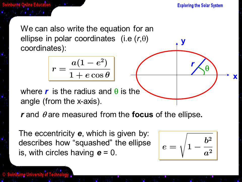 We can also write the equation for an ellipse in polar coordinates (i