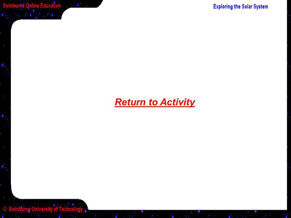 Return to Activity
