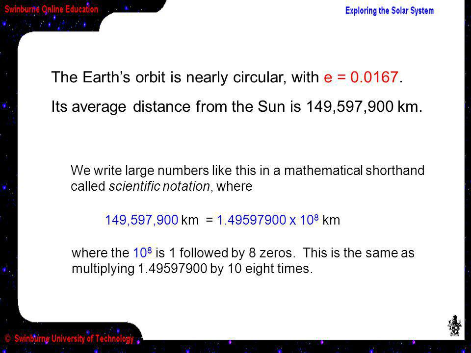 The Earth's orbit is nearly circular, with e = 0.0167.
