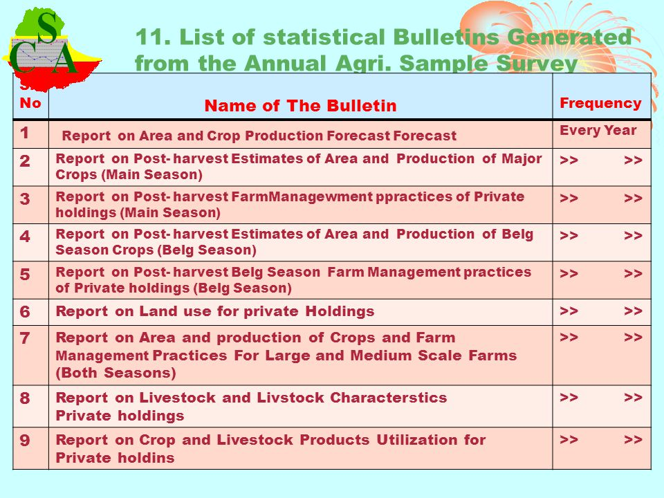 11. List of statistical Bulletins Generated from the Annual Agri