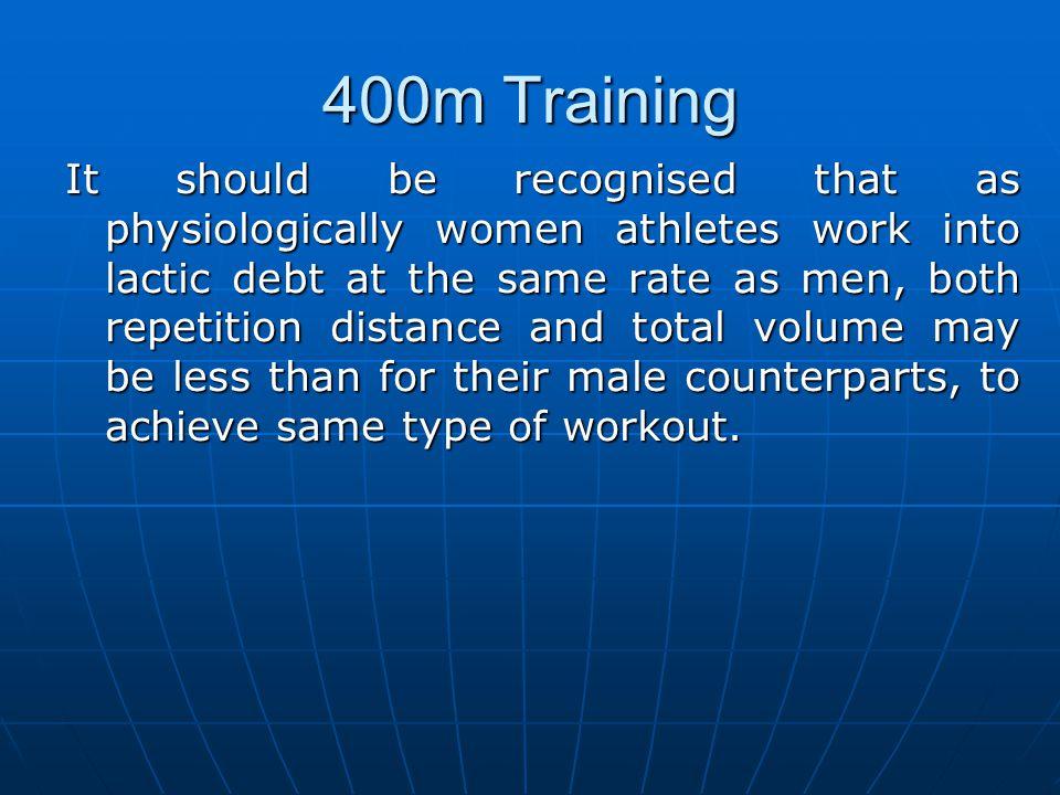 400m Training