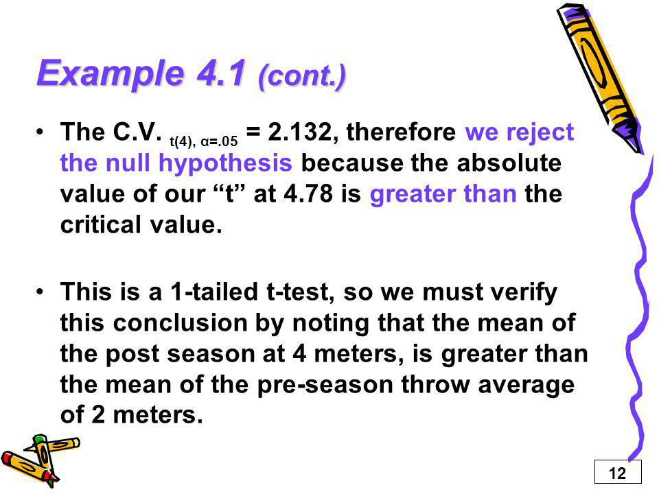 Example 4.1 (cont.)