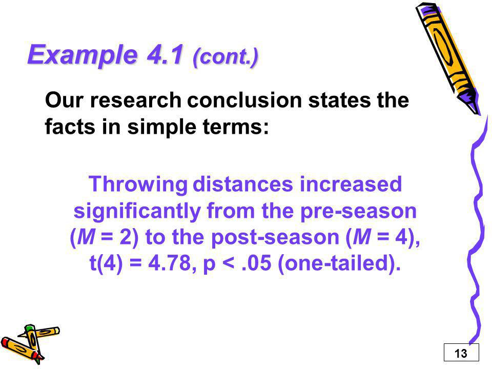 Example 4.1 (cont.) Our research conclusion states the facts in simple terms: