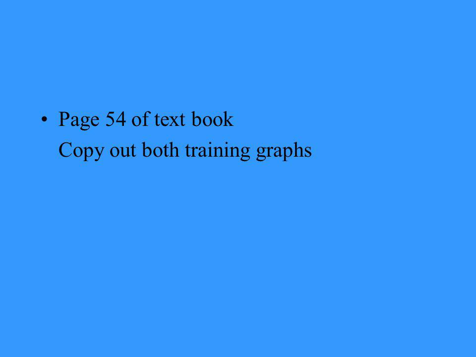 Page 54 of text book Copy out both training graphs