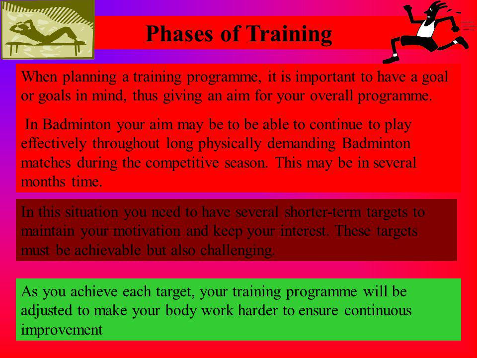 Phases of Training