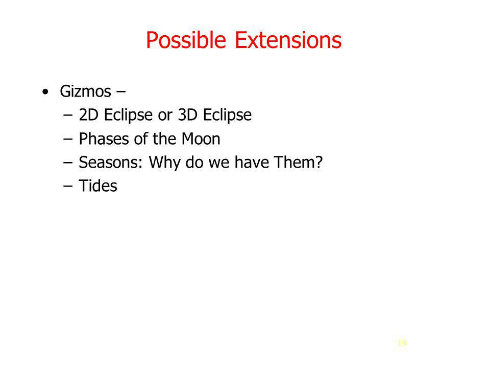 Possible Extensions Gizmos – 2D Eclipse or 3D Eclipse